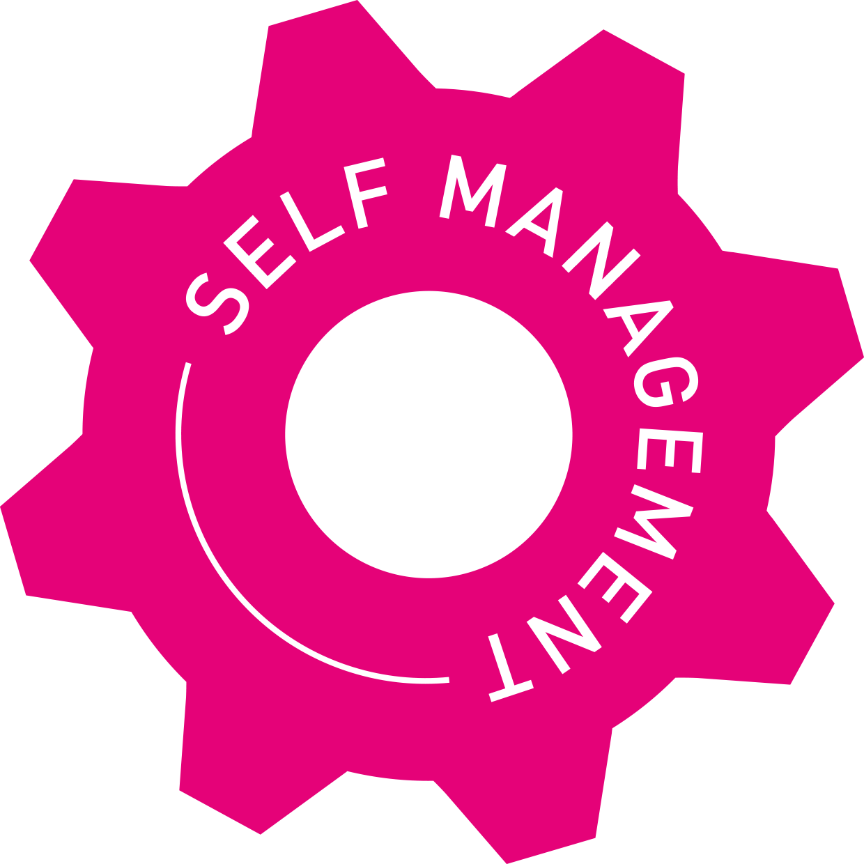 Copy of self management cog