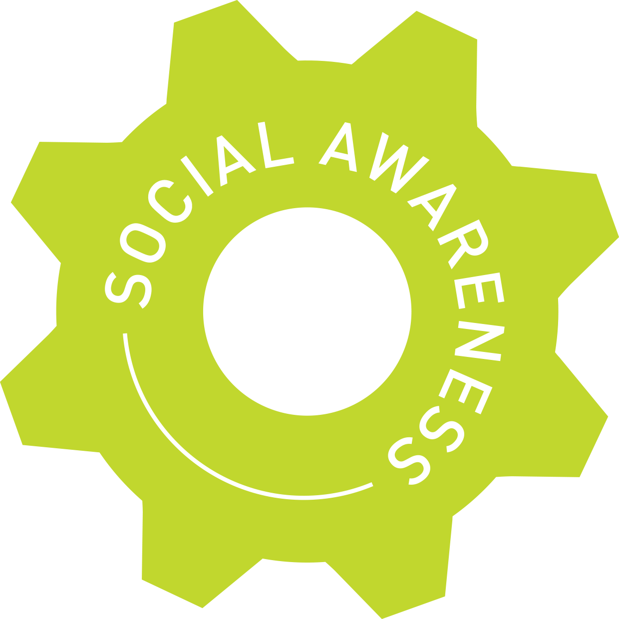 Copy of social awareness cog