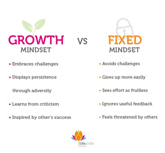 growth mindset-2